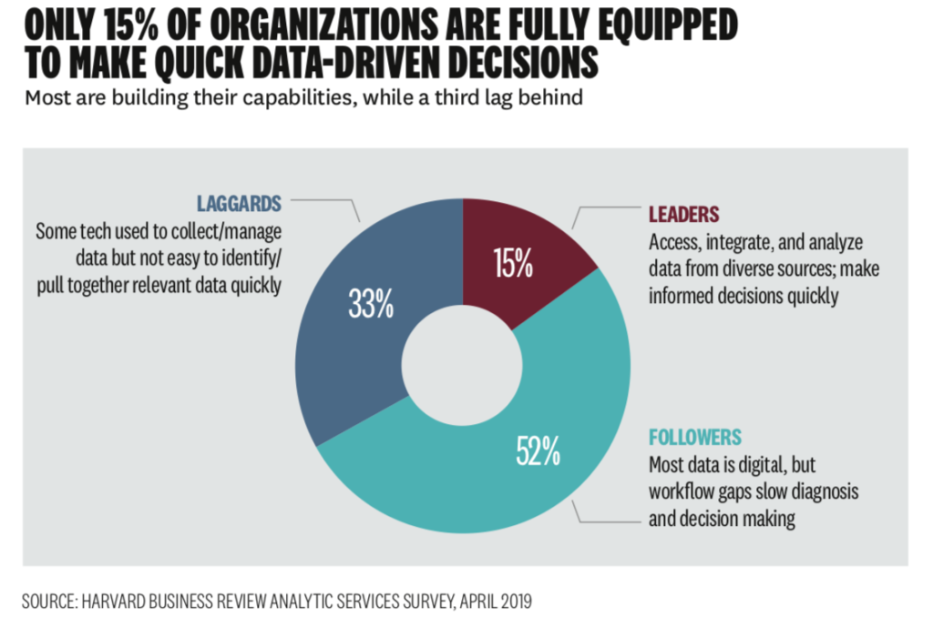 OD & IT Solutions - Digital transformations